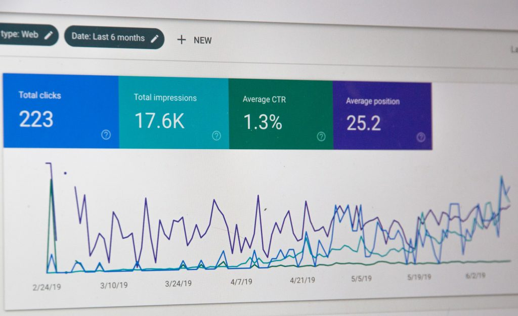 Google reklamiranje, SEO optimizacija(prvi na Google)
